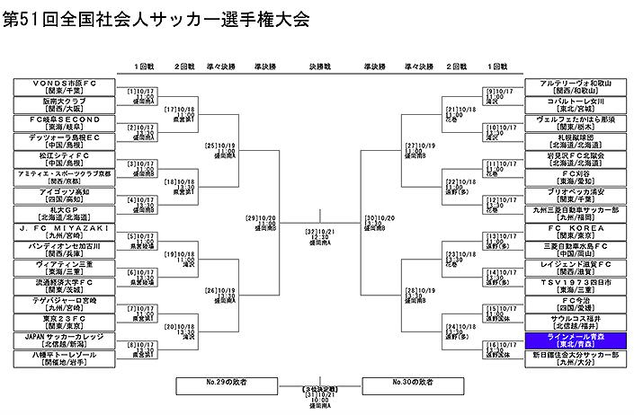 Tournament-705
