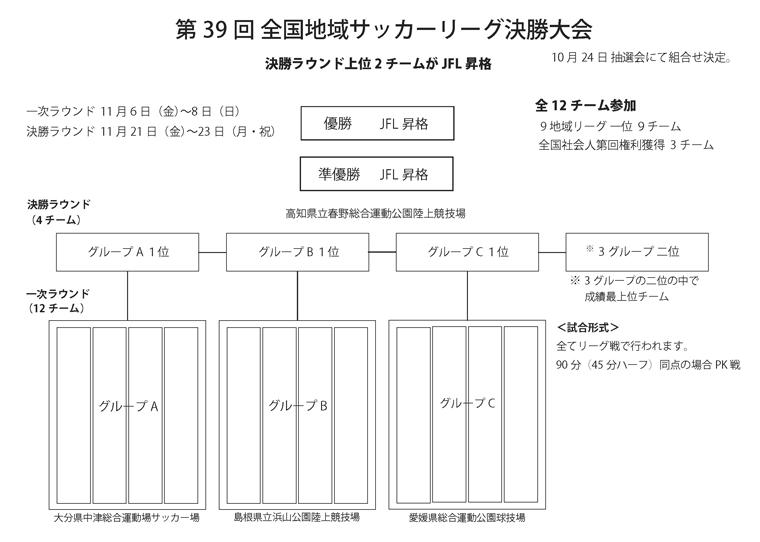 chiketsu-760